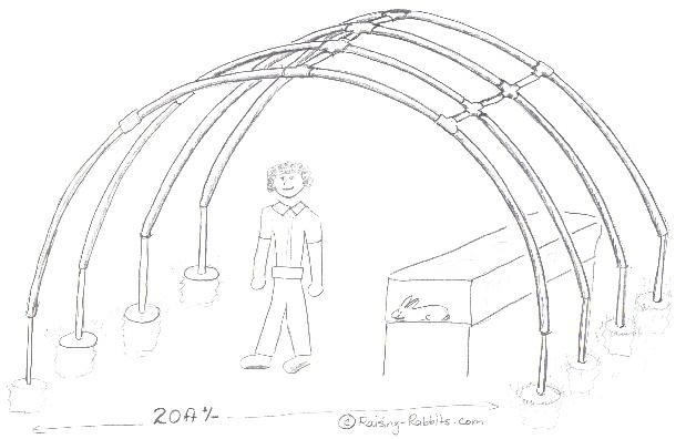 PVC framework over rabbitry